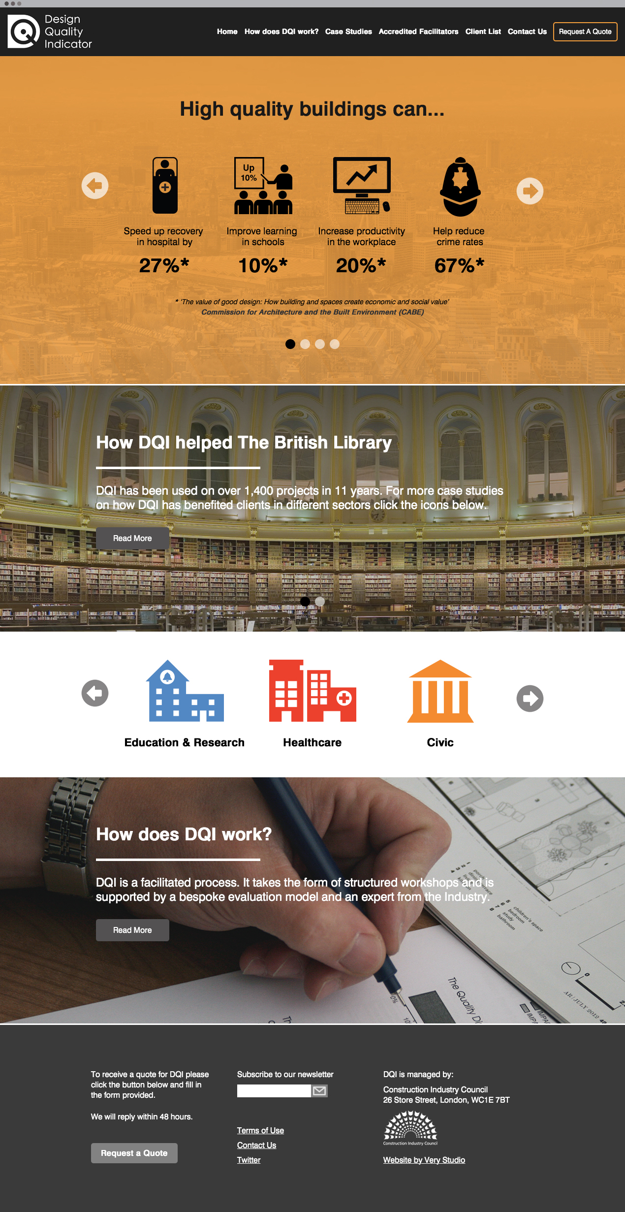 DQI Home Page
